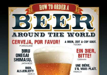 How to order a beer - P71