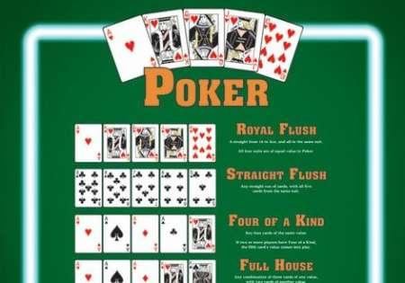Poker Hands - P80