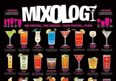 MIXOLOGY - P76