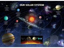 Our Solar System - P279